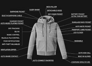 smart fashion for the future